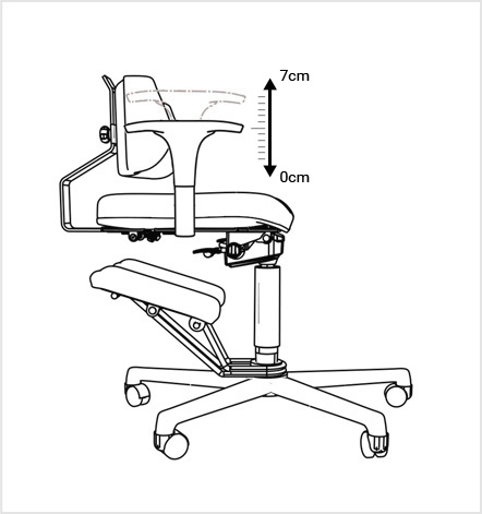 Scopri le funzionalit delle sedie ergonomiche komfortchair for Sgabelli regolabili in altezza
