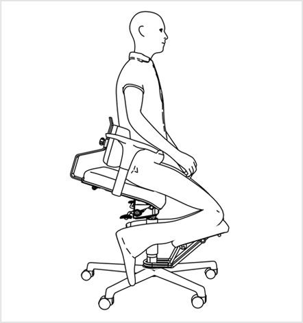 Recommended ergonomic posture