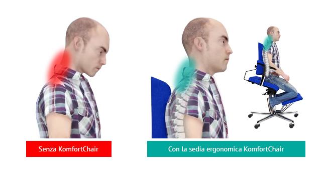 Cervicale e dolori al collo risolvili con la sedia for Mal di testa da cervicale quanto puo durare