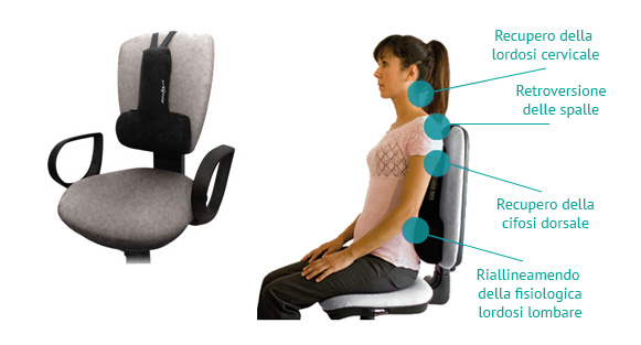 Cuscini Lombari Per Ufficio.Supporto Lombare Per Ufficio Komfort Chair