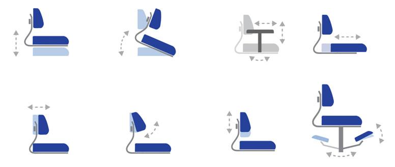 Regolazioni sedia posturale ufficio